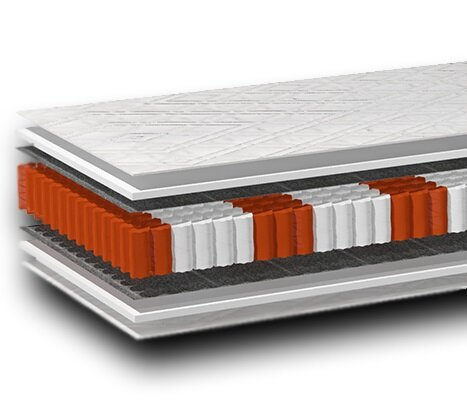 7-Zonen Taschenfederkernmatratze 1200 | Schlafzimmer > Matratzen > Federkernmatratzen | Federn | ClearAmbient