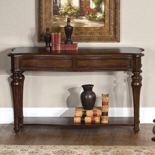 Astoria Grand Annalise Console Table