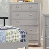 Wapakoneta 2 Piece Dresser Set by Harriet Bee