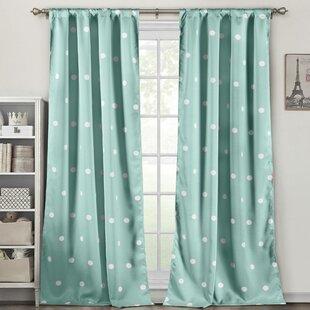 Copper Curtain Poles