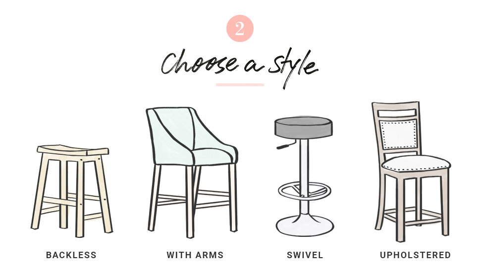 How To Choose The Right Bar Stools Joss Main
