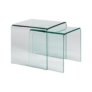 Orren Ellis Libitz End Table (Set of 2)