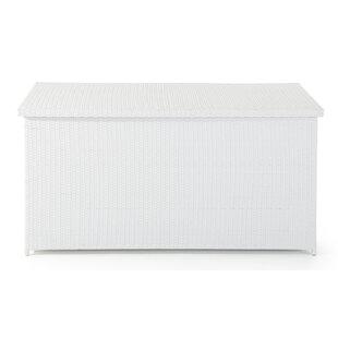 Resin Wicker Polyrattan Storage Box