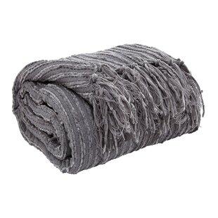 Boudreau Throw Blanket