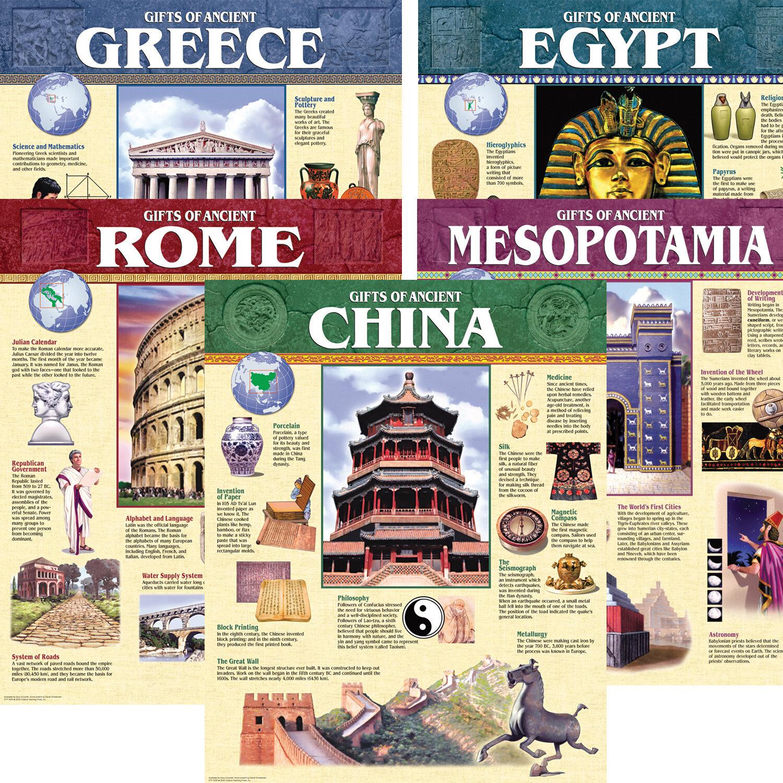 Creative Teaching Press Ancient Civilization Chart Wayfair