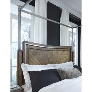 Cannock Panel Canopy Bed Headboard
