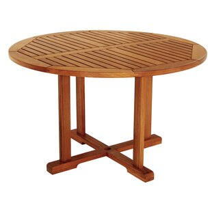 Check Out Round Dining Table Purchase & reviews