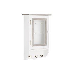 Best Price Russel Key Box