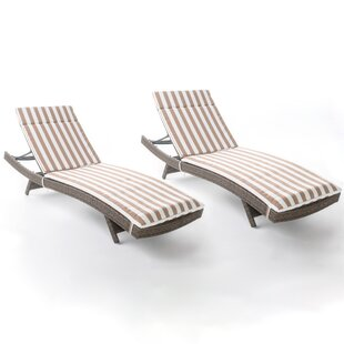 Roma Outdoor Wicker Lounge with Cushion (Set of 2)
