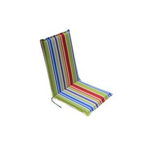 Review Recliner Sun Lounger Cushion