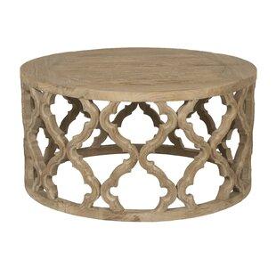 https://secure.img1-fg.wfcdn.com/im/19354650/resize-h310-w310%5Ecompr-r85/1596/15962527/crissay-coffee-table.jpg