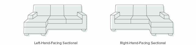 Beau Sectional Sofa Orientations | Wayfair
