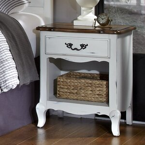 Easy Carpentry Projects