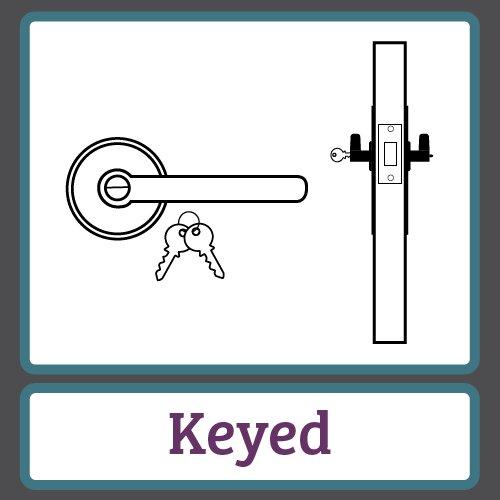Function: Keyed
