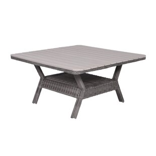 Milwaukee Dining Table By Alwyn Home