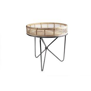 Mckinnon 2 Piece Nest Of Tables By Williston Forge