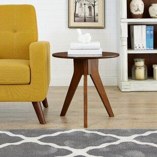 Gerlach Table
