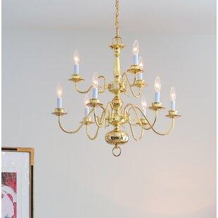 Astoria Grand Nielson 9-Light Chandelier