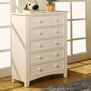 Sideboard Woodworking Plans