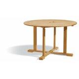 Myler Round 29 inch Table