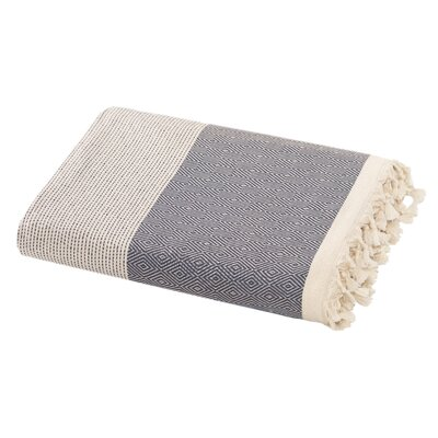blankets + throws