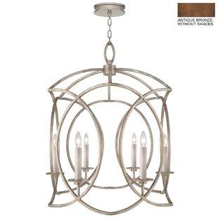 Fine Art Lamps Cienfuegos 6-Light We have associated to option Chandelier