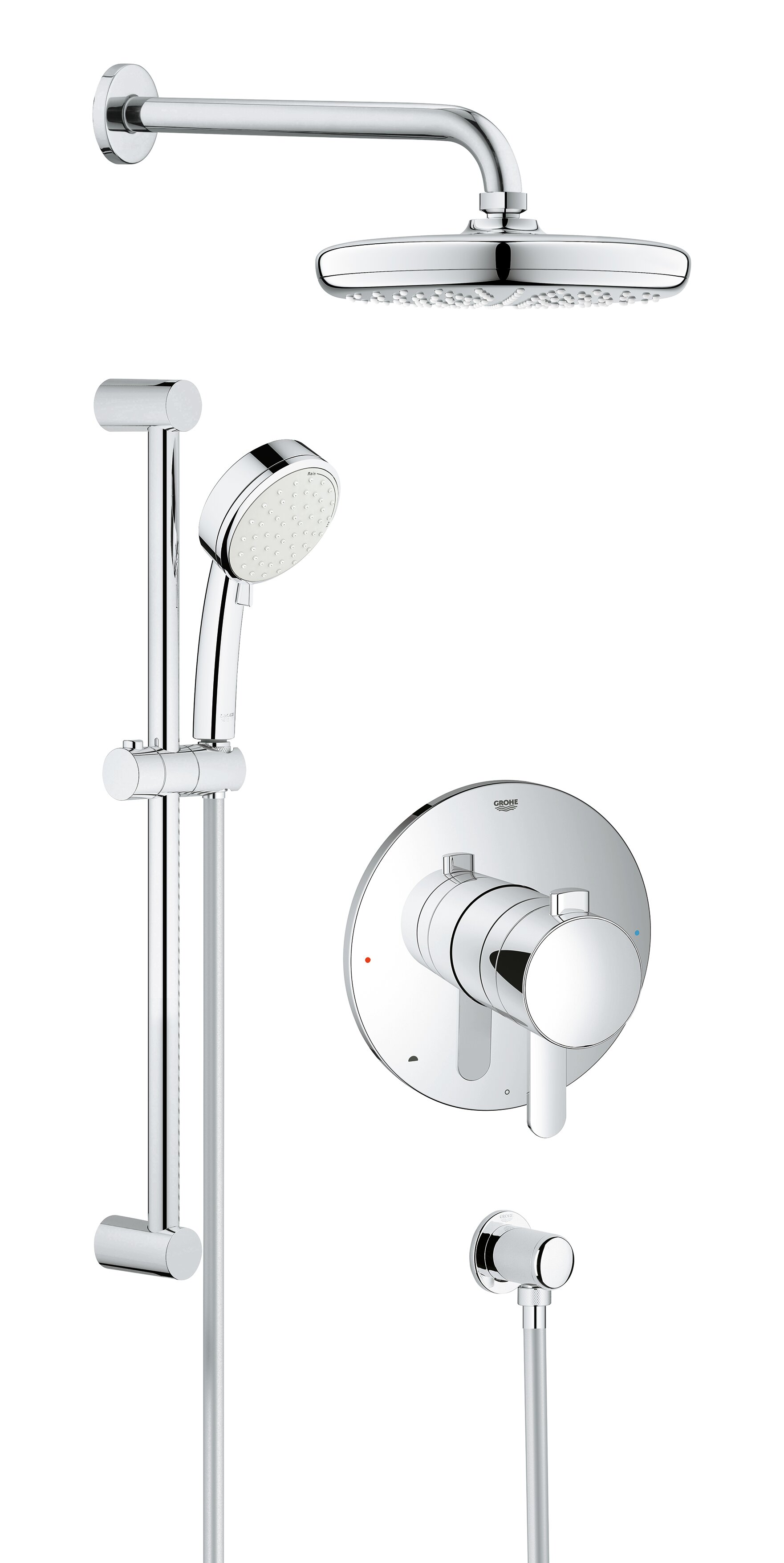 Charmant Grohe Cosmopolitan Pressure Balanced Dual Function Adjustable Complete  Shower System With SpeedClean Technology | Wayfair