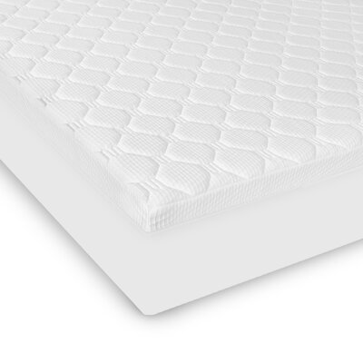 Mattresses And Boxspring Collections Simmons Beautyrest