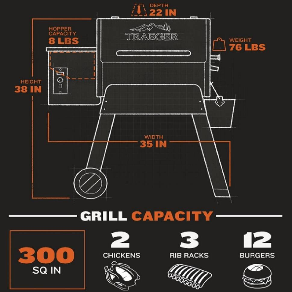 Traeger Wood Pellet Wiring Diagram Question About Grill Database Of