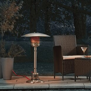 Theroux Electric Patio Heater By Sol 72 Outdoor