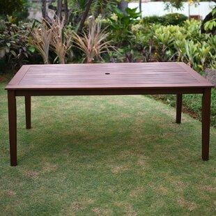 Como Dining Table By Cambridge Casual