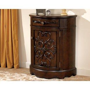Compare prices Drewry 1 Door Accent Cabinet ByAstoria Grand
