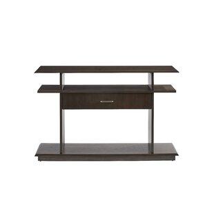 Ebern Designs Minner Console Table
