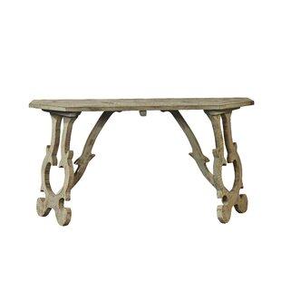 Furniture Classics Claydon Console Table