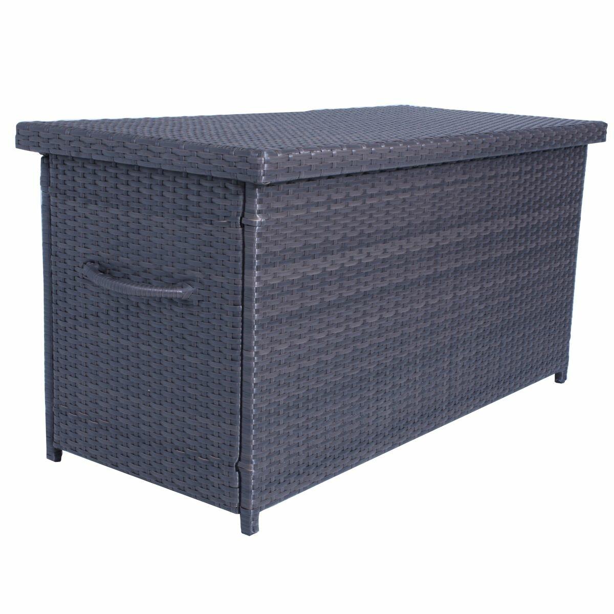 harms import gartenbox athen aus metall und kunststoff bewertungen. Black Bedroom Furniture Sets. Home Design Ideas