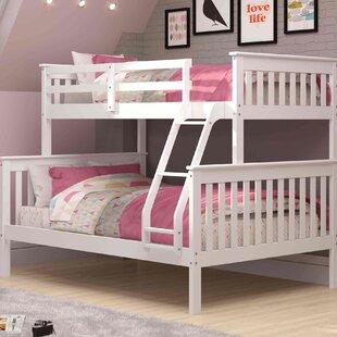 https://secure.img1-fg.wfcdn.com/im/24480633/resize-h310-w310%5Ecompr-r85/3165/31656098/rangel-twin-over-full-bunk-bed.jpg
