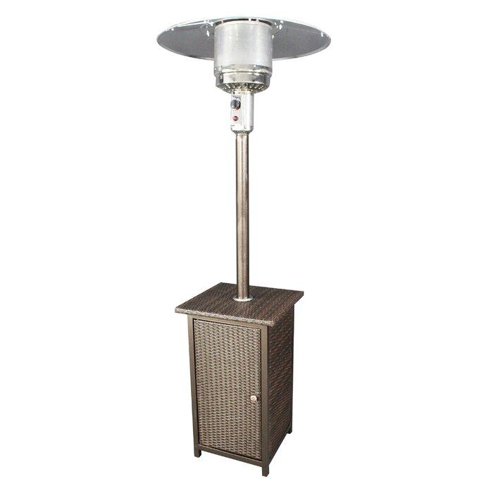 Btu Propane Patio Heater