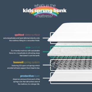 Read Reviews Healthy Growth Kids' Sprung Bunk Mattress