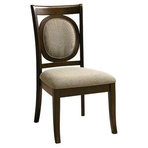 Regan Urban Side Chair (Set of 2) by Hokku Designs