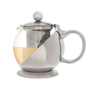 Shelby 0.75-Qt. Glass Teapot