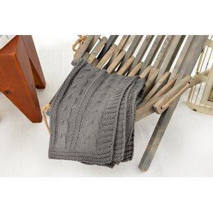 Durkin Knit Throw