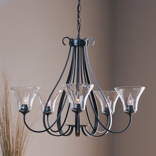 Hubbardton Forge 5-Light Shade..