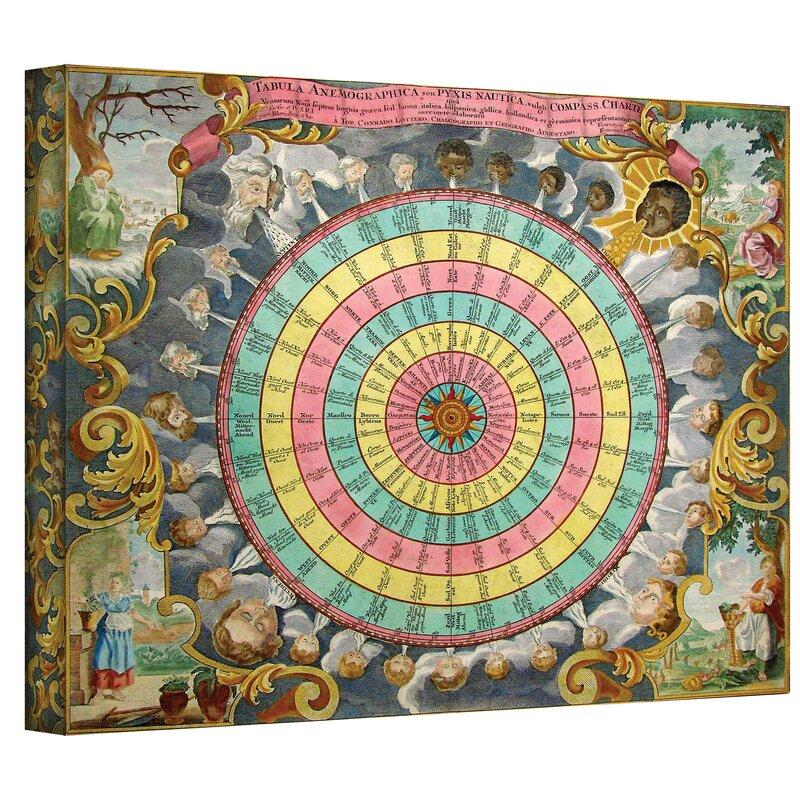 Antique ''Pyxis Nautica Compass Charte'' Graphic Art on Canvas