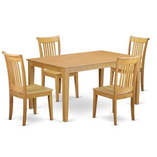 Smyrna 5 Piece Solid Wood Dining Set by Charlton Home Read Reviews