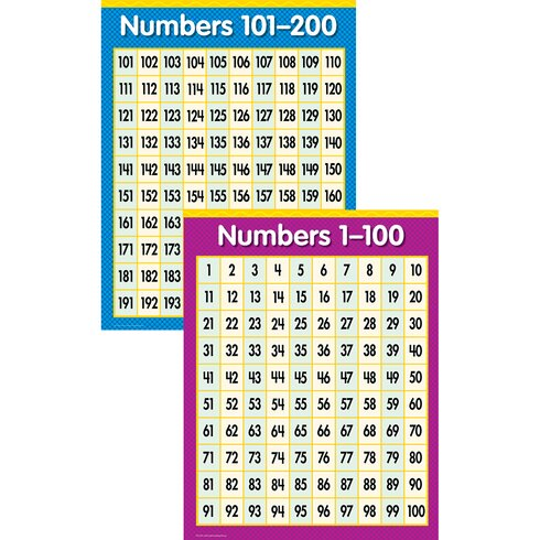 Creative Teaching Press  Piece Primary Math Chart Set  Wayfair