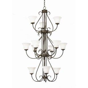2nd Ave Design Jacqueline 12-Light Shaded Chandelier