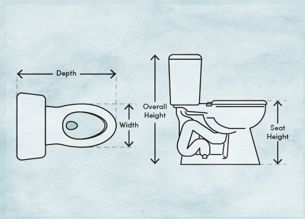 Superb Toilet Dimensions Measurements To Know Wayfair Pdpeps Interior Chair Design Pdpepsorg