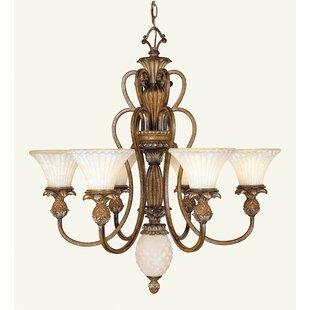 Astoria Grand Scotland 7-Light Shaded Chandelier