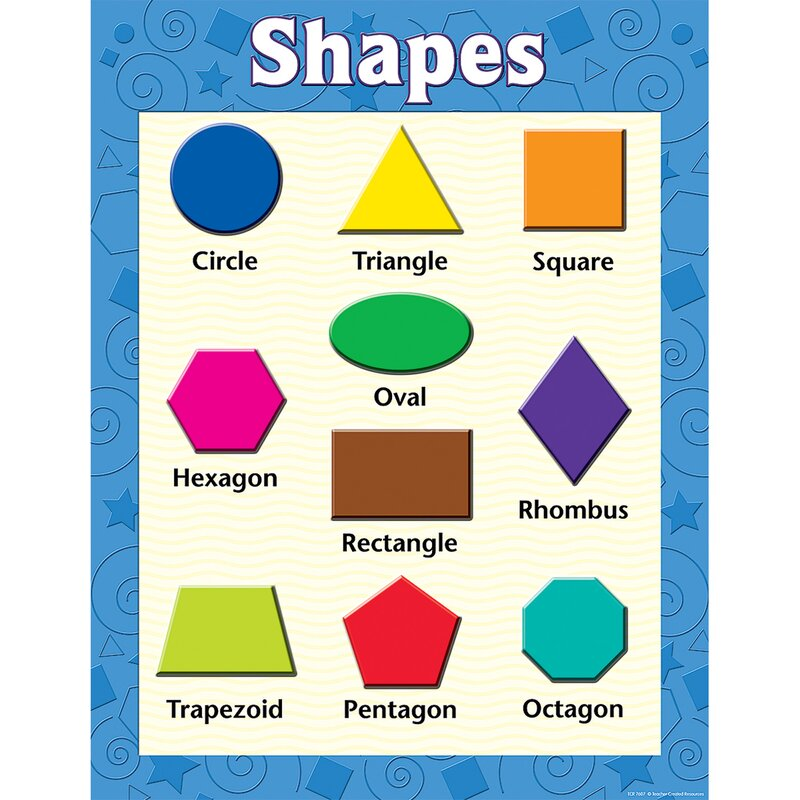 Shapes+Early+Learning+Chart.jpg (800×800)