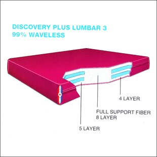 Discovery Plus Water Lumbar 3 9 Waterbed Mattress by Vinyl Products